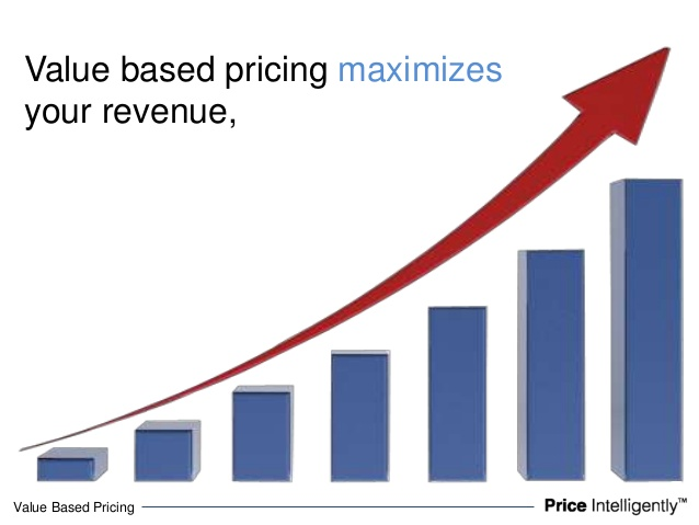 How to apply a pricing policy based on the value of the product
