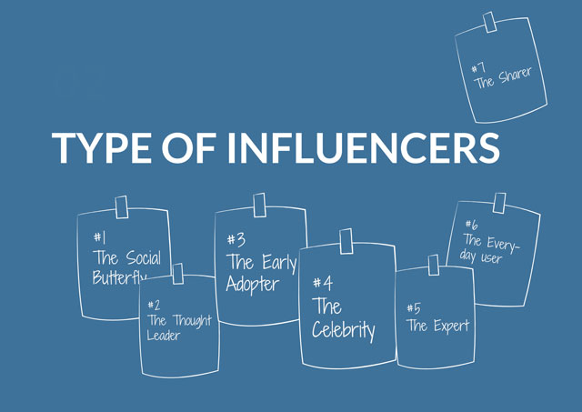 How to find the influencers in your industry