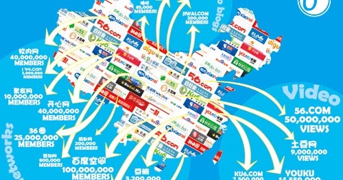 Travel and Tourism, an industry seduced by the Media and Social Networking