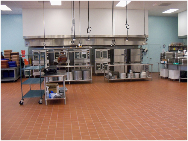 Utilising Space in a Commercial Kitchen