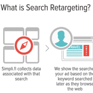 Re-targeting: The advertising that chases you wherever you go