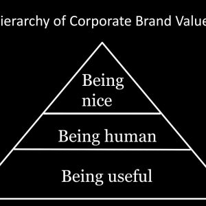 What Is the Value of a Strong Brand?