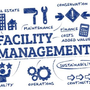 What does the work of a facilities manager involve?