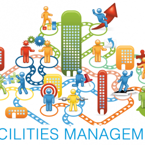 What does the work of a facilities manager involve2
